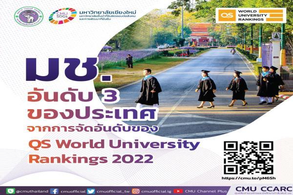 มหาวิทยาลัยเชียงใหม่ อันดับ 3 ของประเทศ จากการจัดอันดับของ QS World University Rankings 2022